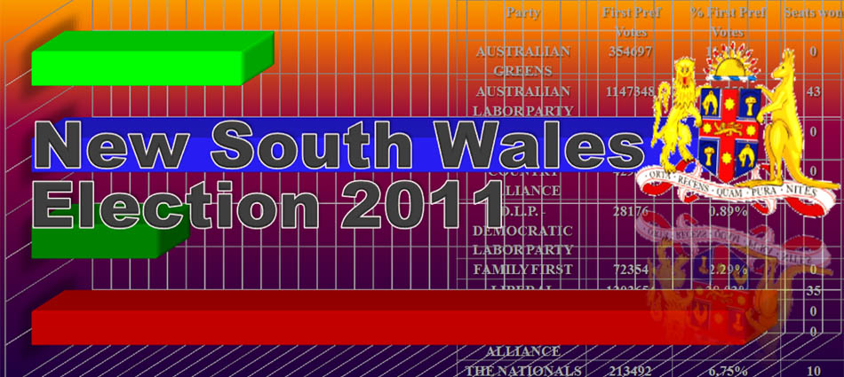 NSW Election 2011 - Legislative Council